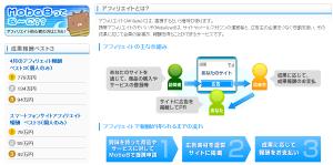 モバ8の成果画面